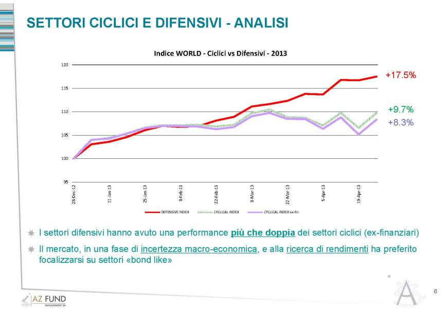 Presentazione Global Growth Selector 07.06.2013_Pagina_06