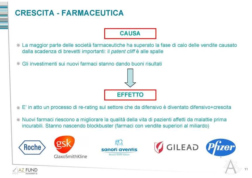 Presentazione Global Growth Selector 07.06.2013_Pagina_11