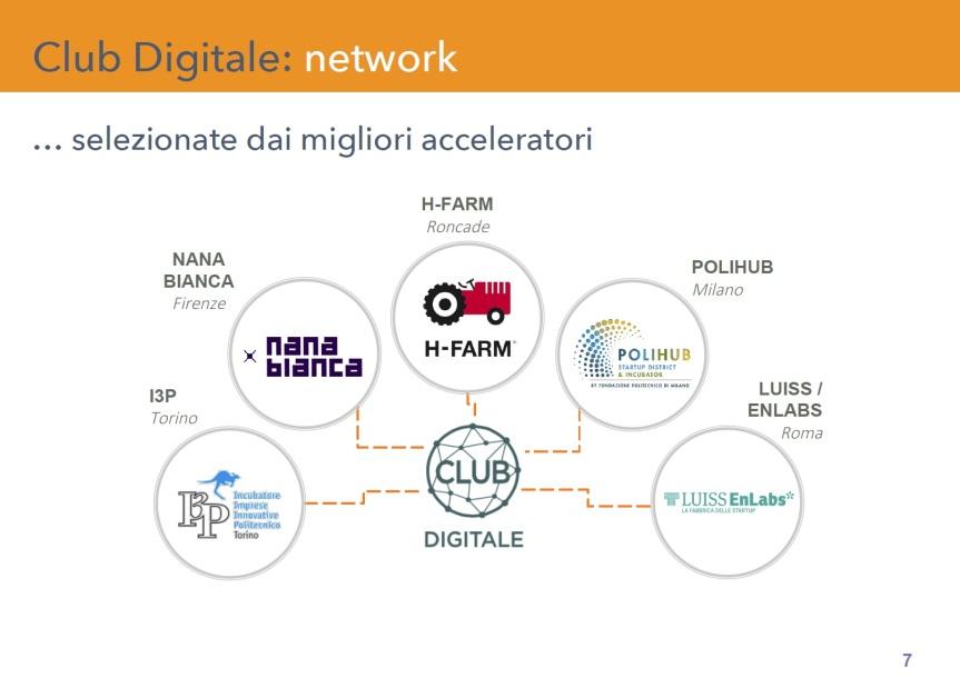 Club Digitale completa_Pagina_07