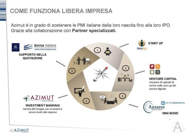 Libera_Impresa_Pagina_14